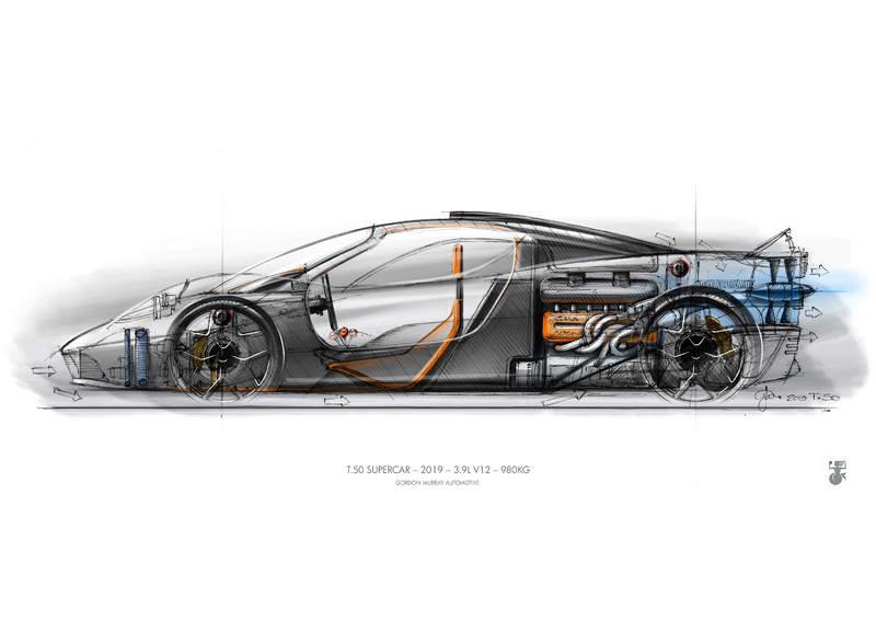 《McLaren F1》后裔 Gordon Murray揭露《T.50》超跑细节 | 宅宅新闻