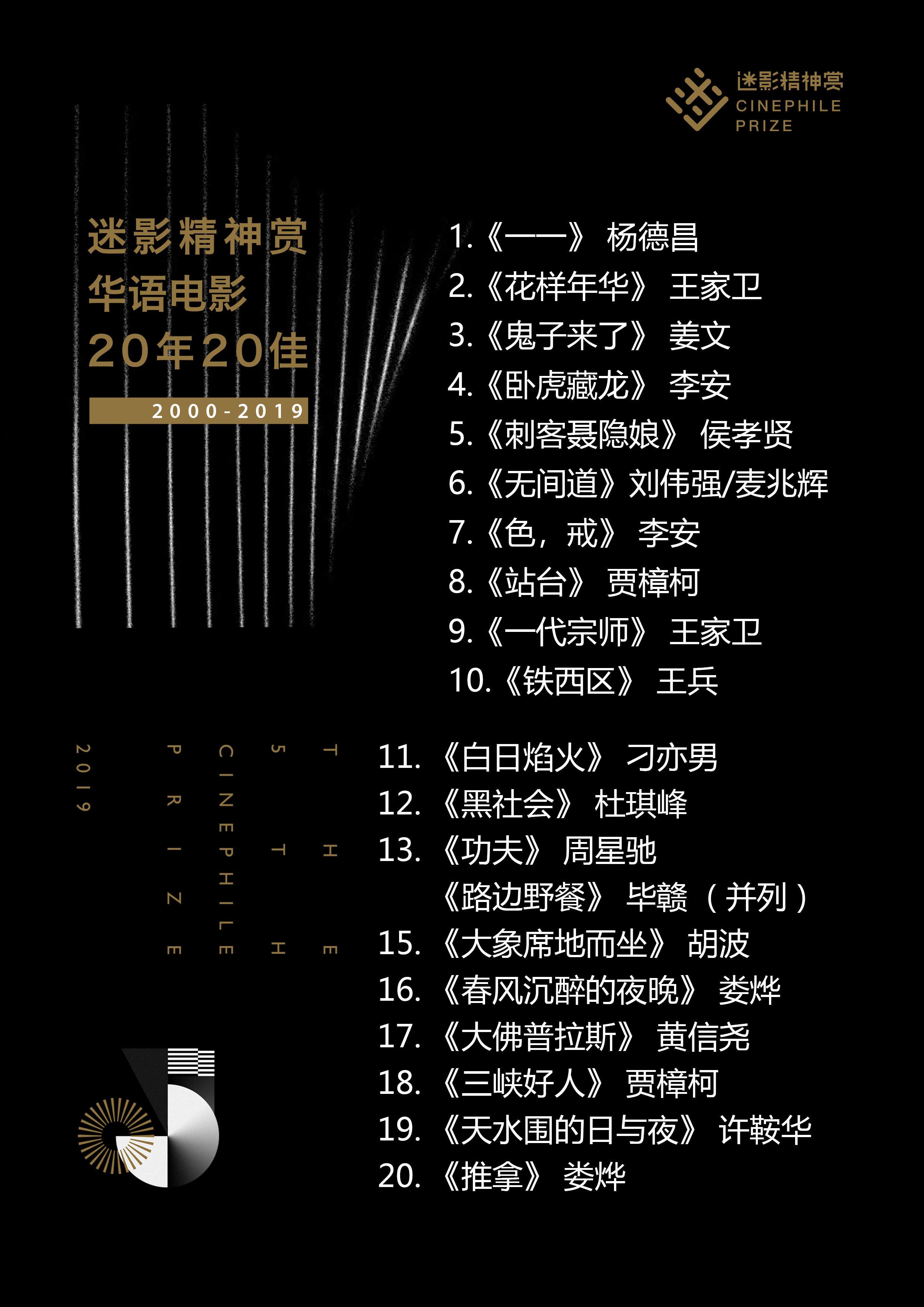 在华语电影这20年来,这20部最佳电影你看过几部?